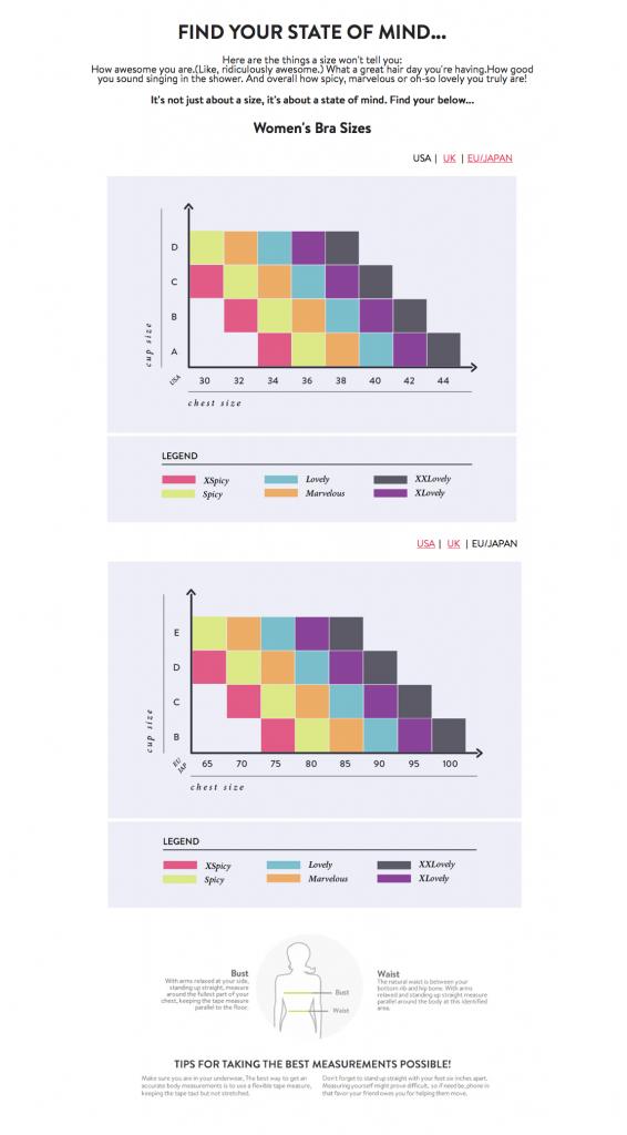 New Bra Size Chart 2015